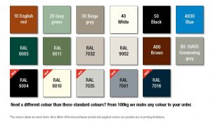 metal cladding paint with 200% elasticity and dry fall